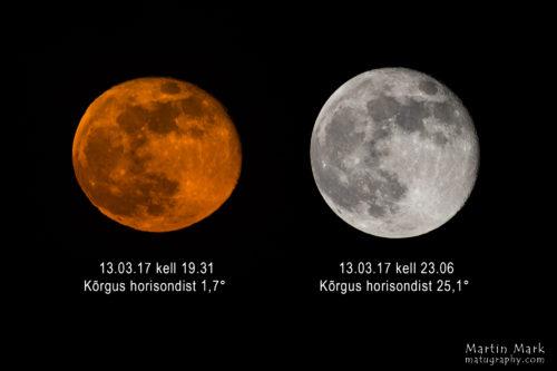 Kuu võrdlus
