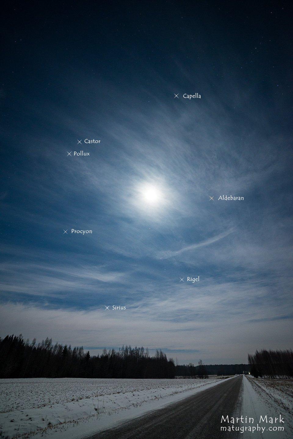 Talvekuusnurk ja Kuu